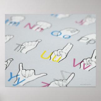 ABC de langue des signes Posters