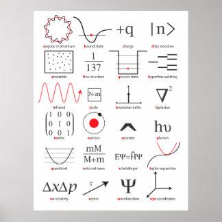 ABCs de la mécanique quantique Affiches