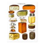 Affichage des types de fromage cartes postales