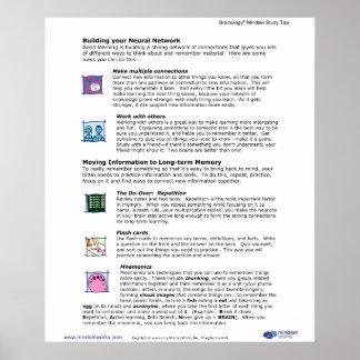 Affiche 6 de Brainology® : Établir votre réseau ne Posters