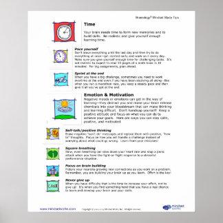 Affiche 7 de Brainology® : Temps et émotions de ge Posters