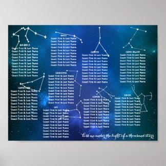 Affiche d'allocation des places de Tableau de