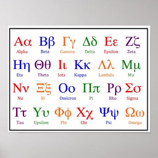 Affiche d 39 alphabet grec sup rieur et minuscule zazzle - Poster avec plusieurs photos ...
