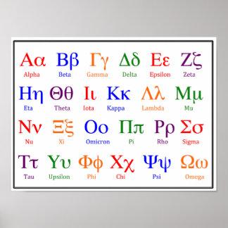 Affiche d'alphabet grec--Supérieur et minuscule Posters