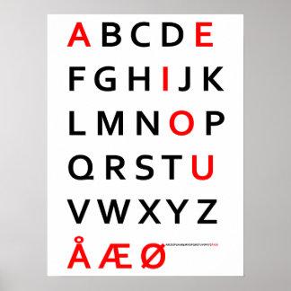 Affiche danoise d'alphabet