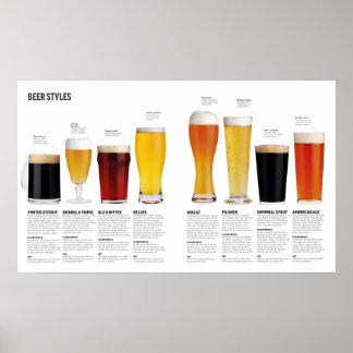 Affiche de bière poster