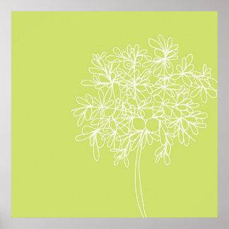 Affiche de Citron de bruit de fleur