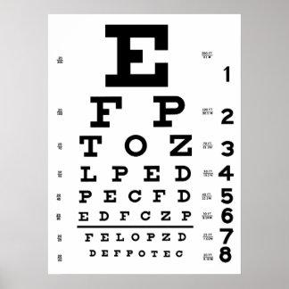 Affiche de diagramme d'oeil