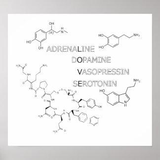 Affiche de geek d'amour de constitution chimique