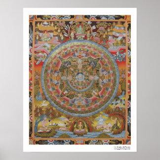 Affiche de mandala de la vie de Bouddha Posters