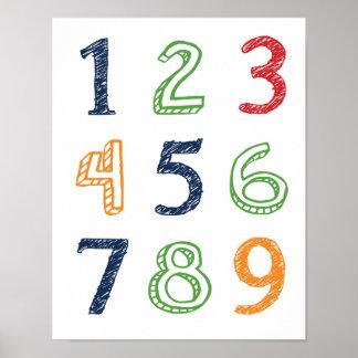 Affiche des numéros 123 posters