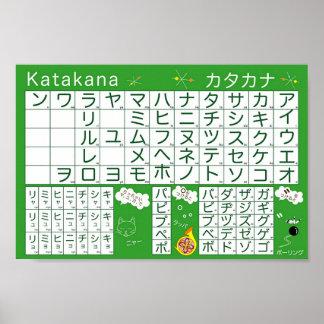 Affiche japonaise d alphabet katakana