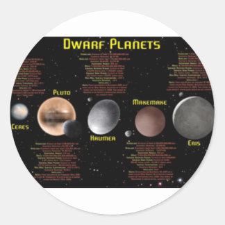 Affiche naine de planètes autocollants ronds
