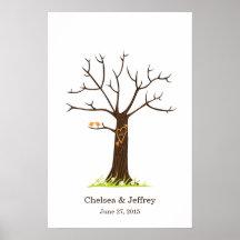 Affiche (simple) d'arbre d'empreinte digitale