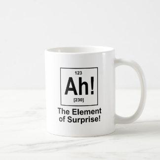 Ah ! L'effet de surprise Tasses