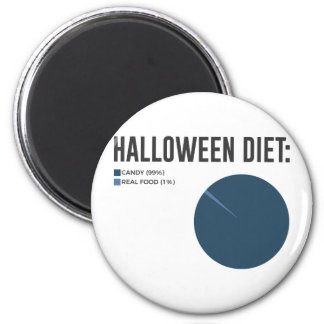 Aimant Festins de bonbons à régime de Halloween et
