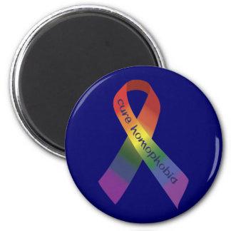 Aimant Homophobie de traitement