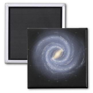 Aimant La galaxie de manière laiteuse (annotée)