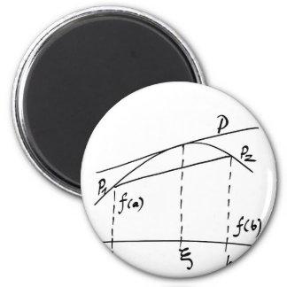 Aimant mathématiques