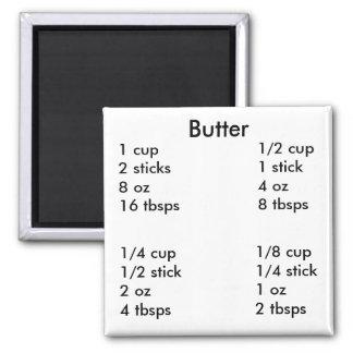 Aimant Mesures de beurre