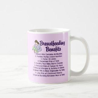 Allaiter des avantages mug