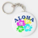 Aloha cru porte-clefs