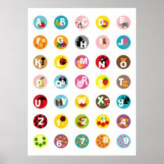 Alphabet et nombres posters