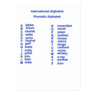 Alphabet international cartes postales