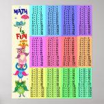 Amusement de table de multiplication de hiboux d'a affiches