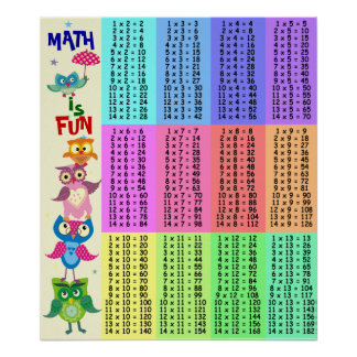 Tables multiplication posters tables multiplication affiches - Affiche table de multiplication ...