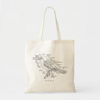 Anatomie vintage d'une illustration d'oiseau sacs de toile