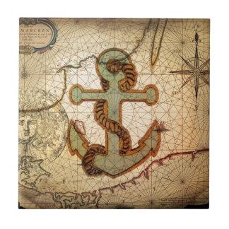 Ancre nautique de cru de carte de plage côtière petit carreau carré