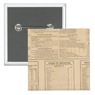 Annuaire commercial de Wilmington Badges