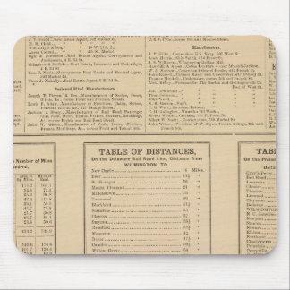 Annuaire commercial de Wilmington Tapis De Souris