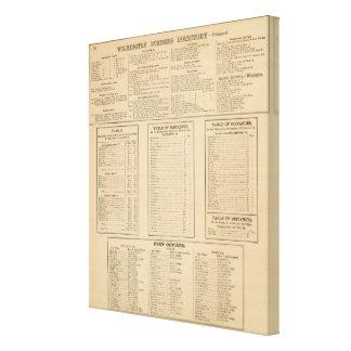 Annuaire commercial de Wilmington Toiles