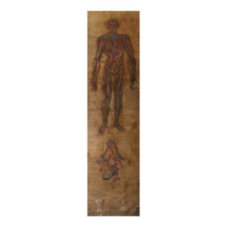 Antique silk painting circulatory system posters