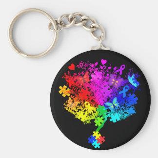 Arbre de spectre d'autisme porte-clé rond