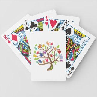 Arbre des mains jeu de poker