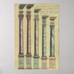 Architecture vintage, les 5 ordres architecturaux poster