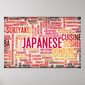 Arrière - plan japonais de menu de nourriture et poster