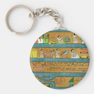 Art égyptien de mur porte-clé rond