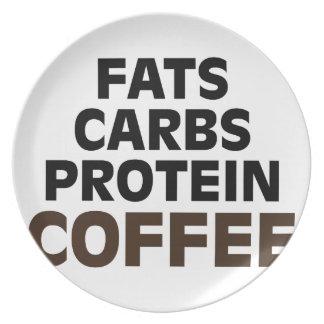 Assiette Café de protéine de glucides de graisses