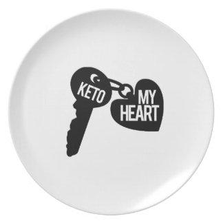 Assiette ketomyheart