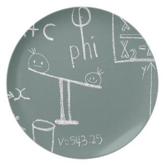 Assiette mathématiques sur le vert