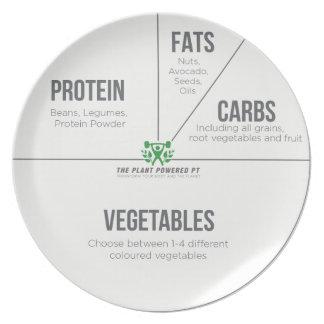 Assiette Plat équilibré de repas