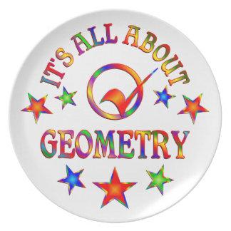 Assiette Tout au sujet de la géométrie
