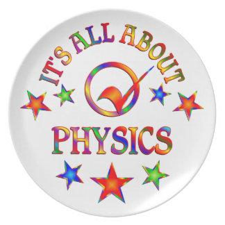 Assiette Tout au sujet de la physique