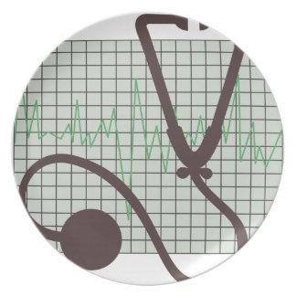 Assiettes En Mélamine Diagramme médical