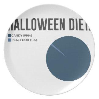 Assiettes En Mélamine Festins de bonbons à régime de Halloween et