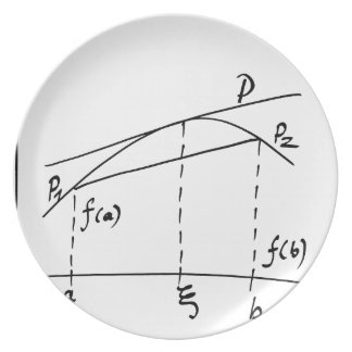 Assiettes En Mélamine mathématiques